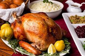 Does Turkey Make Us Sleepy? Koru Nutrition